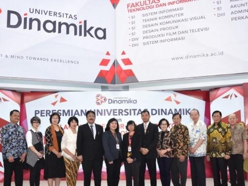 Universitas Dinamika