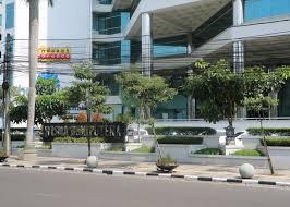 Rifan Financindo Area Bandung PT